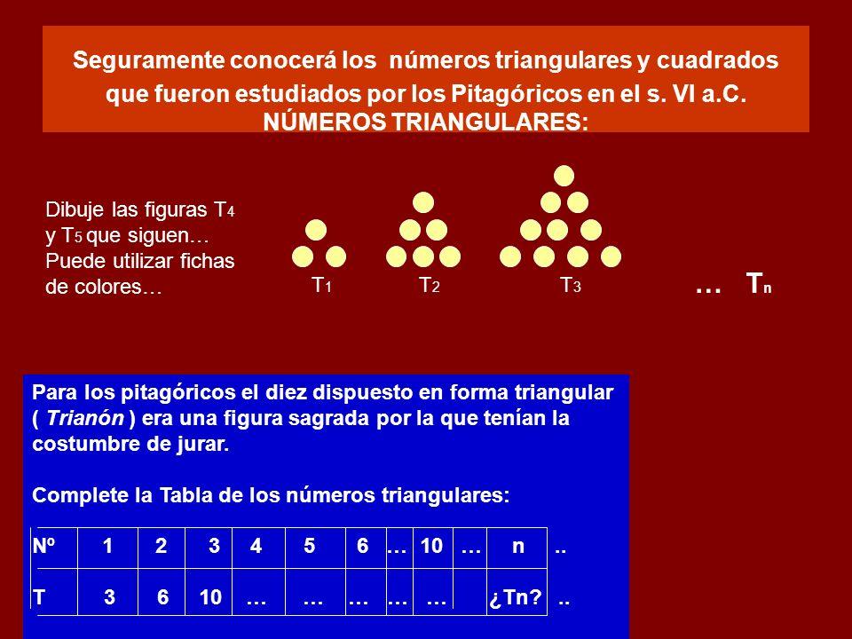 Seguramente conocerá los números triangulares y cuadrados que fueron estudiados por los Pitagóricos en el s. VI a.C. NÚMEROS TRIANGULARES: Para los pi