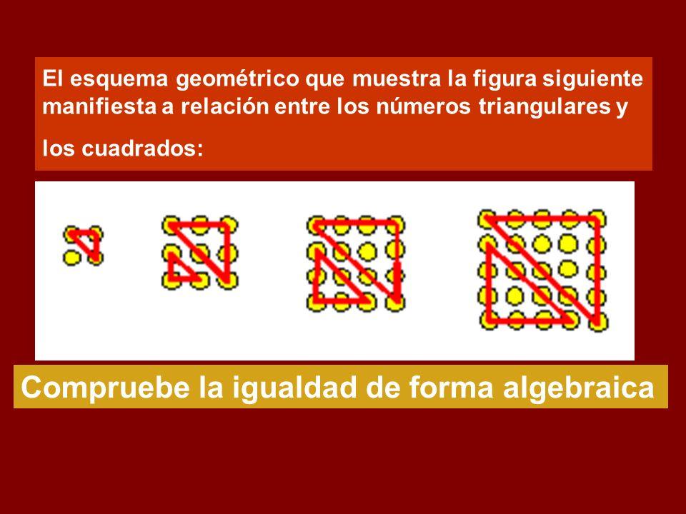El esquema geométrico que muestra la figura siguiente manifiesta a relación entre los números triangulares y los cuadrados: Compruebe la igualdad de forma algebraica