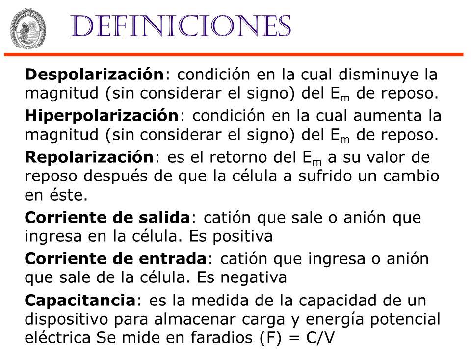 Definiciones Despolarización: condición en la cual disminuye la magnitud (sin considerar el signo) del E m de reposo. Hiperpolarización: condición en