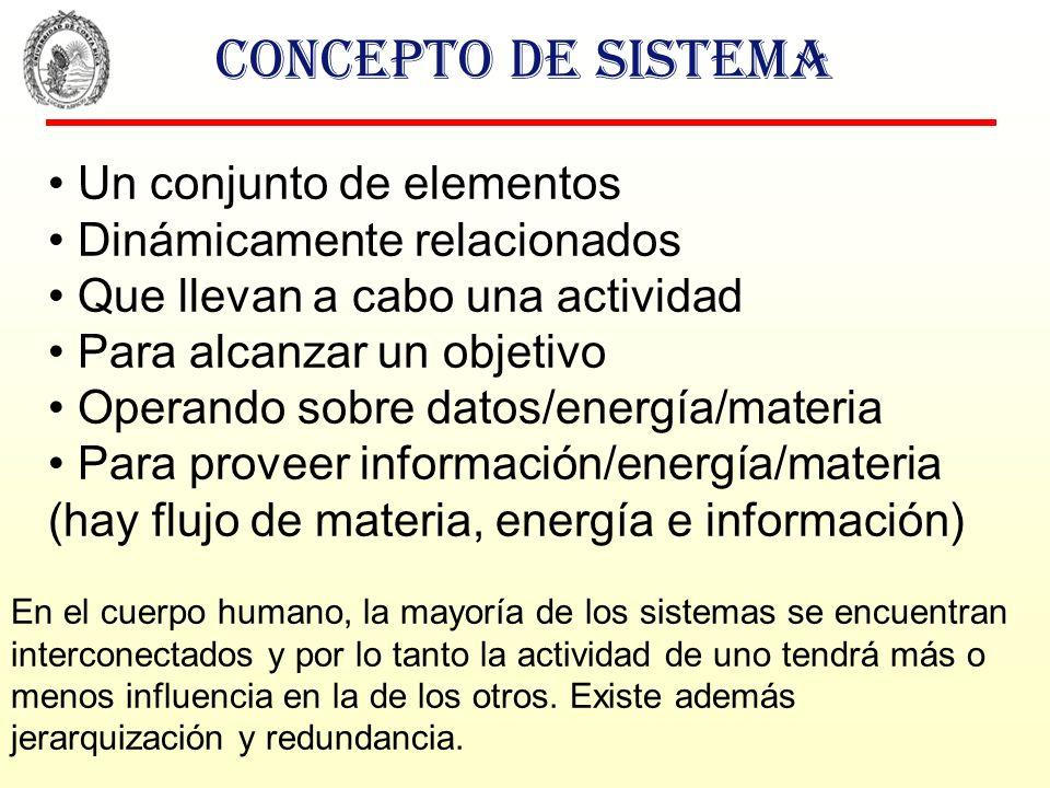 Concepto de sistema Un conjunto de elementos Dinámicamente relacionados Que llevan a cabo una actividad Para alcanzar un objetivo Operando sobre datos