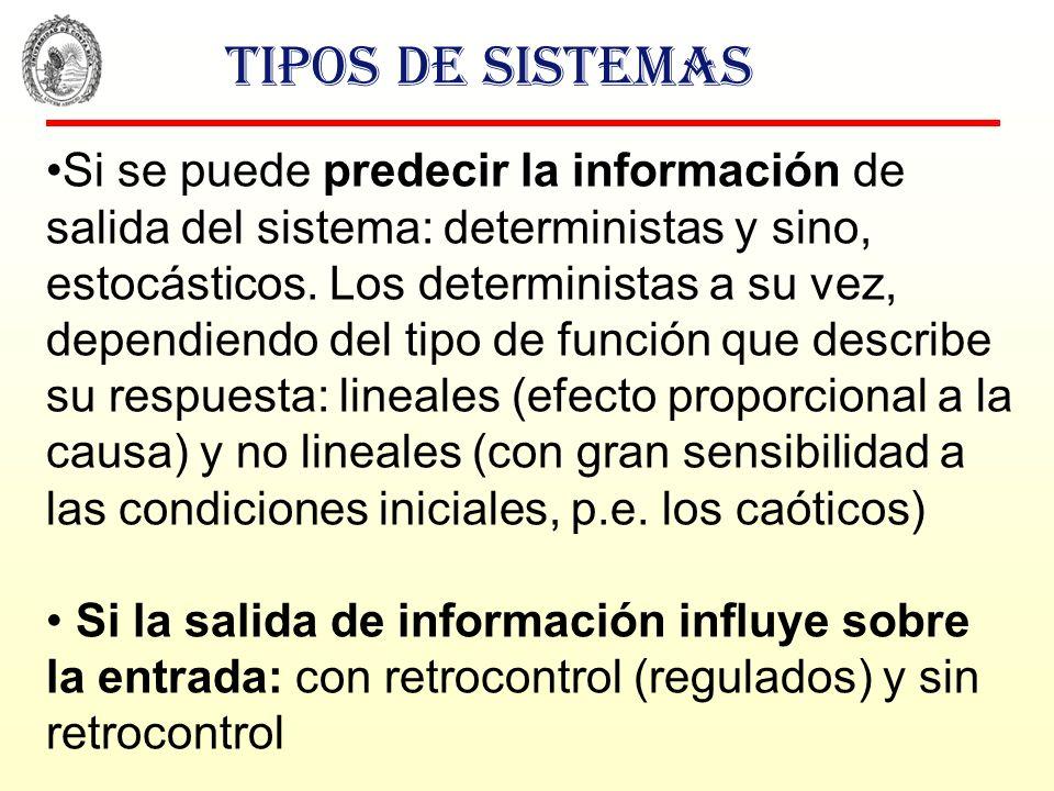Tipos de sistemas Si se puede predecir la información de salida del sistema: deterministas y sino, estocásticos. Los deterministas a su vez, dependien