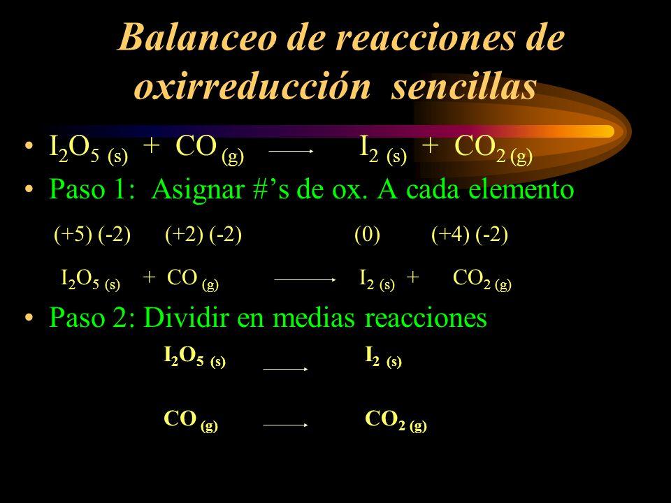 Balanceo de reacciones de oxirreducción sencillas Paso 3: Balanceo (+5) (0) Media reacción I 2 O 5 (s) + 10 e - I 2 (s) de reducción (+2) (+4) Media reacción[CO (g) CO 2 (g) + 2 e - ] x 5 de oxidación 5 CO (g) 5 CO 2 (g) + 10 e -