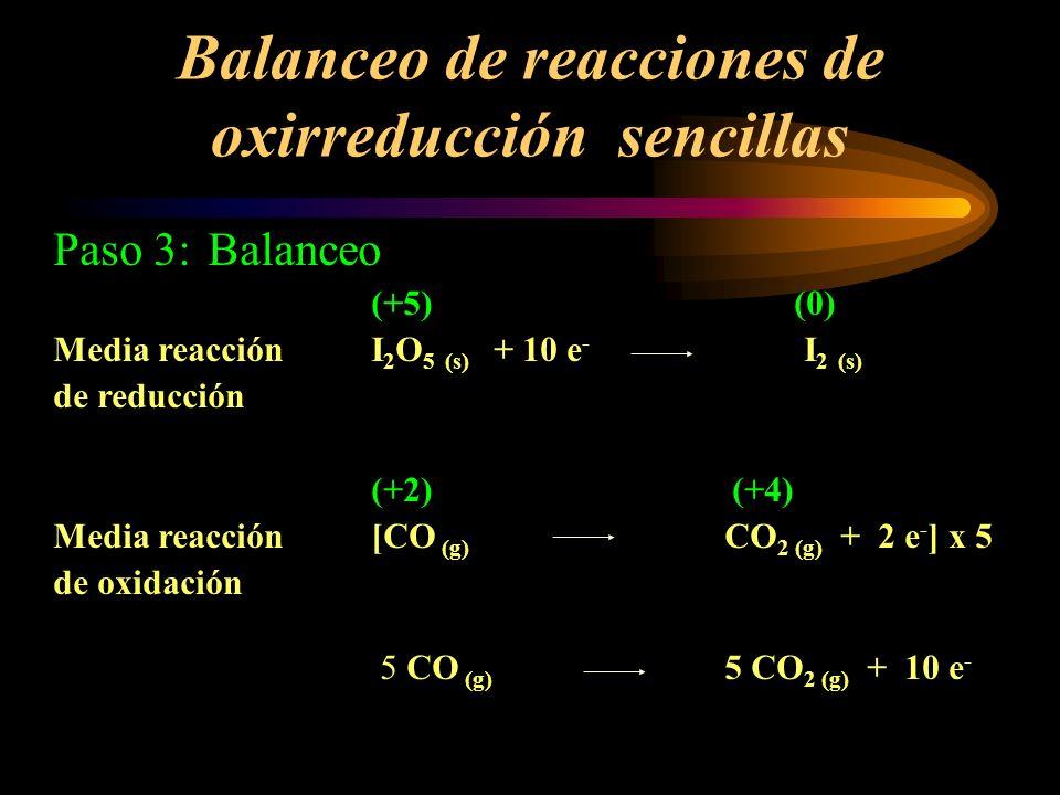 Balanceo de reacciones de oxirreducción sencillas Paso 4: Suma de medias reacciones I 2 O 5 (s) + 5 CO (g) I 2 (s) + 5 CO 2 (g)