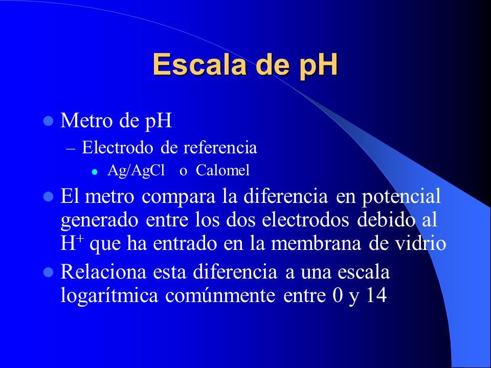 Escala de pH Metro de pH – Electrodo de referencia Ag/AgCl o Calomel El metro compara la diferencia en potencial generado entre los dos electrodos deb