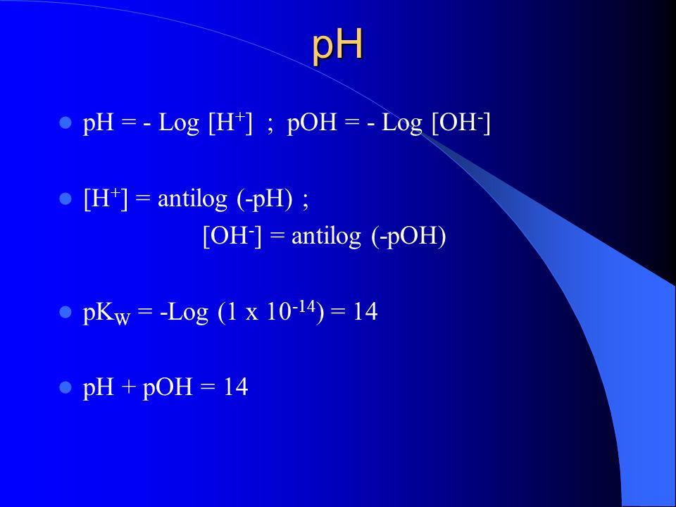 pH pH = - Log [H + ] ; pOH = - Log [OH - ] [H + ] = antilog (-pH) ; [OH - ] = antilog (-pOH) pK W = -Log (1 x 10 -14 ) = 14 pH + pOH = 14