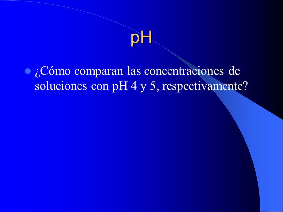 pH ¿Cómo comparan las concentraciones de soluciones con pH 4 y 5, respectivamente?