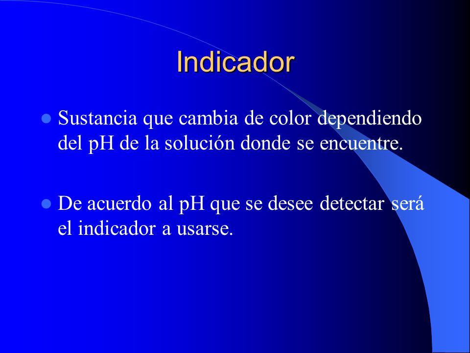 Indicador Sustancia que cambia de color dependiendo del pH de la solución donde se encuentre. De acuerdo al pH que se desee detectar será el indicador