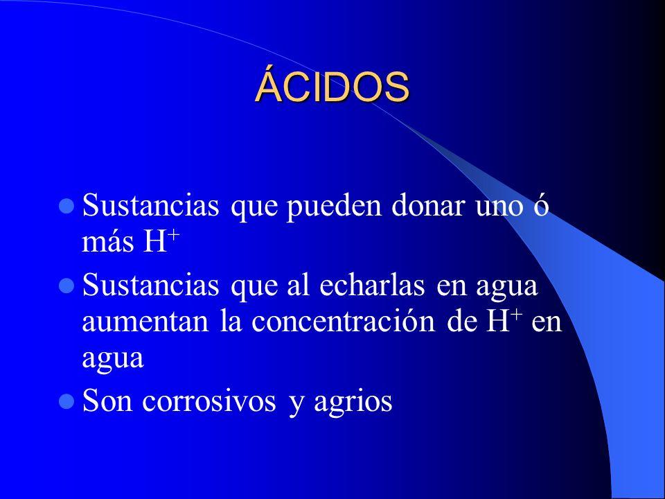 ÁCIDOS Sustancias que pueden donar uno ó más H + Sustancias que al echarlas en agua aumentan la concentración de H + en agua Son corrosivos y agrios