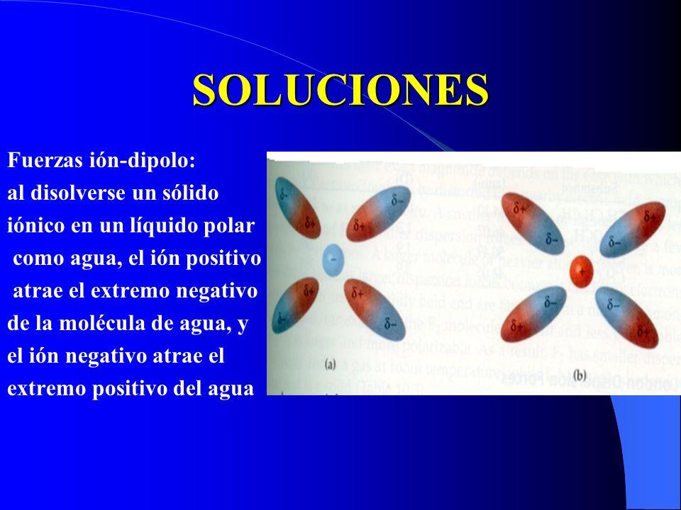 Fuerzas ión-dipolo: al disolverse un sólido iónico en un líquido polar como agua, el ión positivo atrae el extremo negativo de la molécula de agua, y