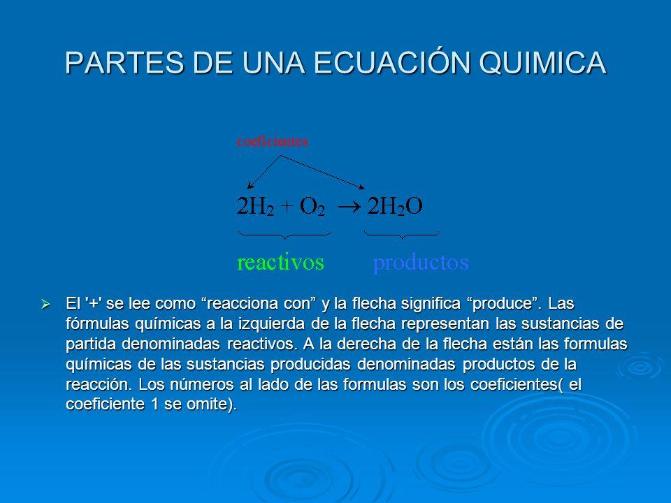 PARTES DE UNA ECUACIÓN QUIMICA El '+' se lee como reacciona con y la flecha significa produce. Las fórmulas químicas a la izquierda de la flecha repre
