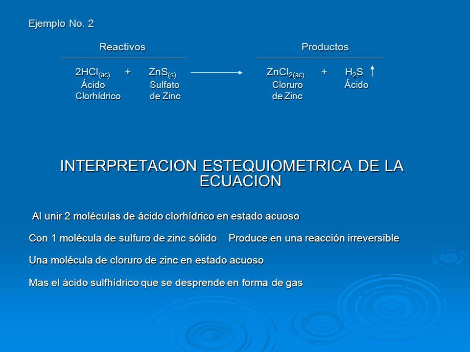 Ejemplo No. 2 Reactivos Productos 2HCl (ac) + ZnS (s) ZnCl 2(ac) + H 2 S Ácido Sulfato Cloruro Ácido Clorhídrico de Zinc de Zinc INTERPRETACION ESTEQU