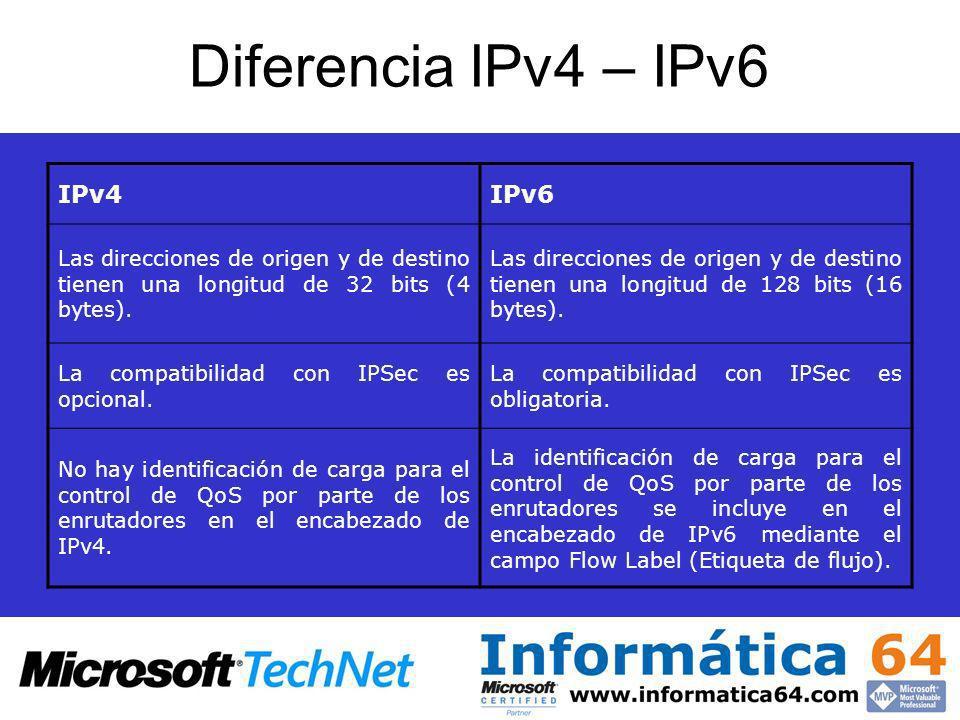 Diferencia IPv4 – IPv6 IPv4IPv6 Las direcciones de origen y de destino tienen una longitud de 32 bits (4 bytes). Las direcciones de origen y de destin