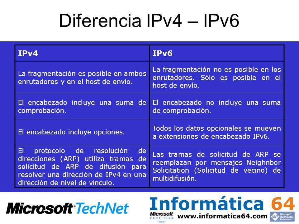Diferencia IPv4 – IPv6 IPv4IPv6 La fragmentación es posible en ambos enrutadores y en el host de envío. La fragmentación no es posible en los enrutado
