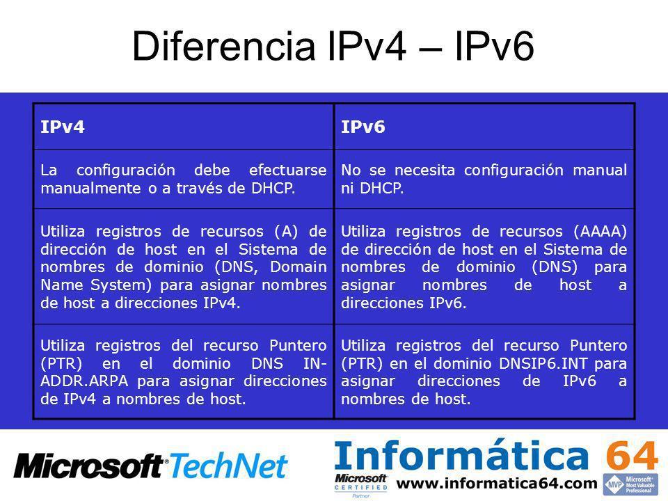 Diferencia IPv4 – IPv6 IPv4IPv6 La configuración debe efectuarse manualmente o a través de DHCP. No se necesita configuración manual ni DHCP. Utiliza