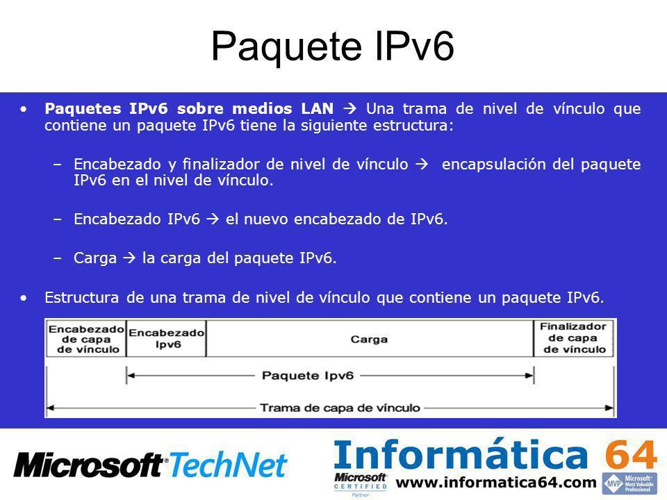 Paquete IPv6 Paquetes IPv6 sobre medios LAN Una trama de nivel de vínculo que contiene un paquete IPv6 tiene la siguiente estructura: –Encabezado y fi