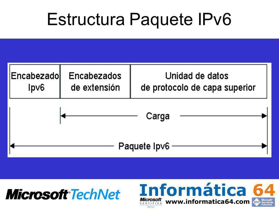 Estructura Paquete IPv6