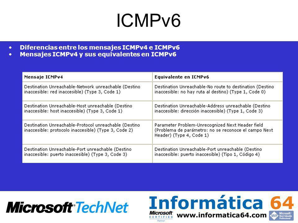 ICMPv6 Diferencias entre los mensajes ICMPv4 e ICMPv6 Mensajes ICMPv4 y sus equivalentes en ICMPv6