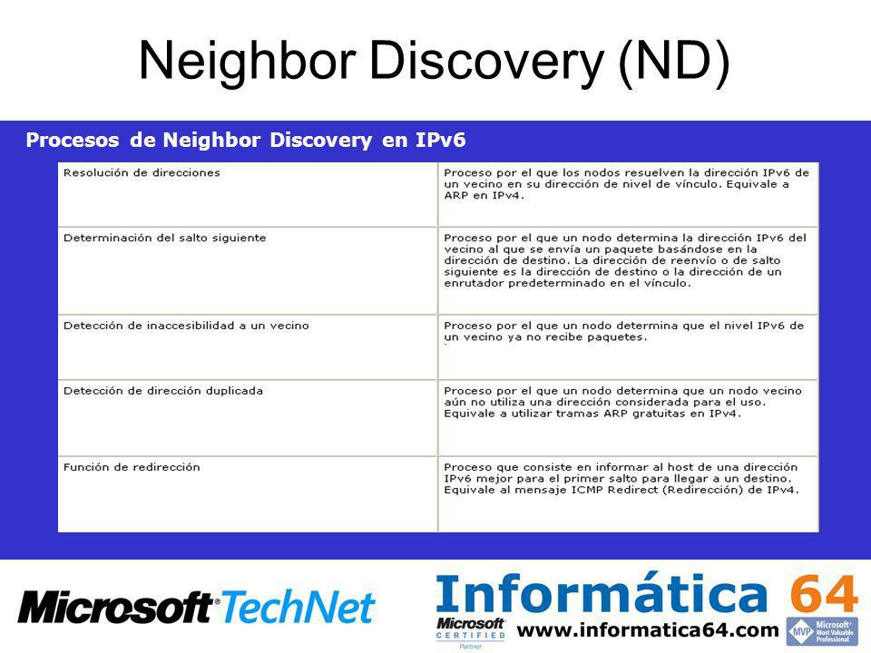 Neighbor Discovery (ND) Procesos de Neighbor Discovery en IPv6