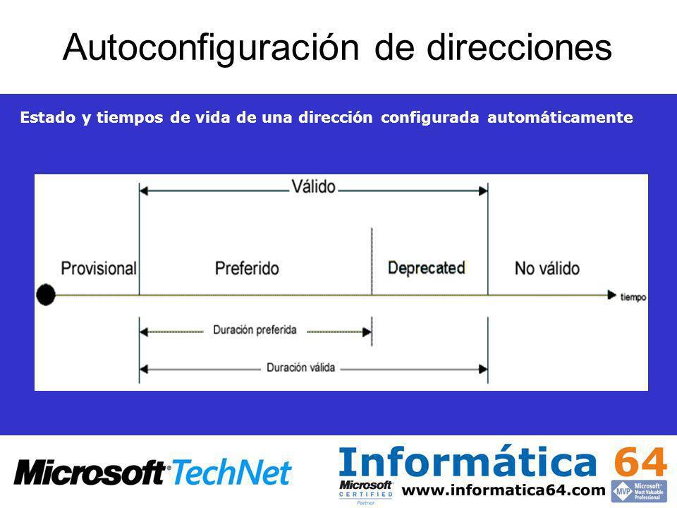 Autoconfiguración de direcciones Estado y tiempos de vida de una dirección configurada automáticamente