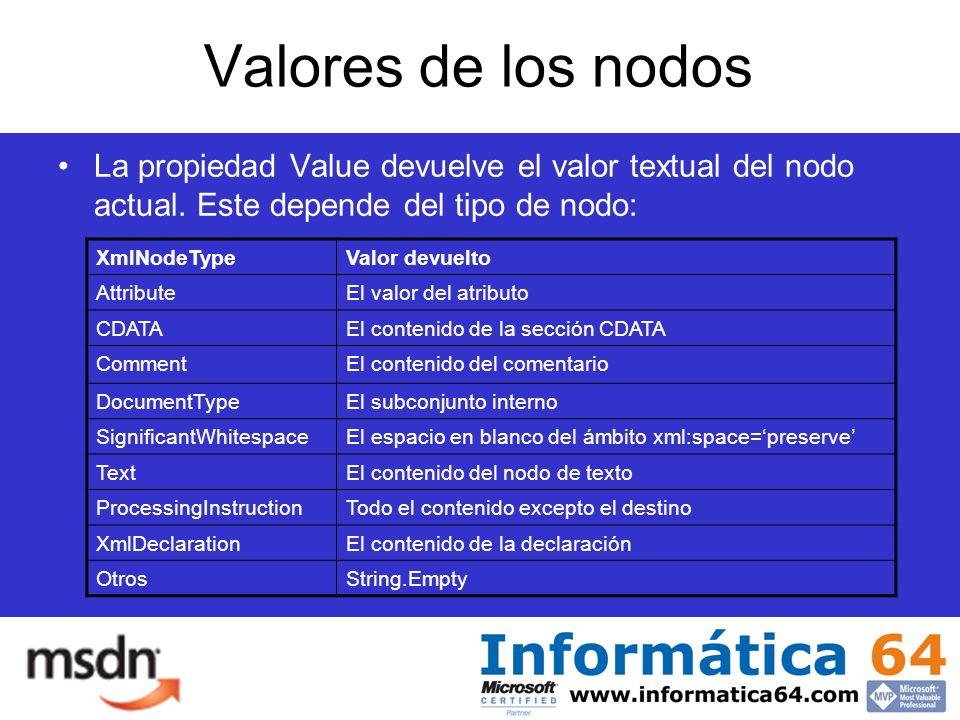 Valores de los nodos La propiedad Value devuelve el valor textual del nodo actual.