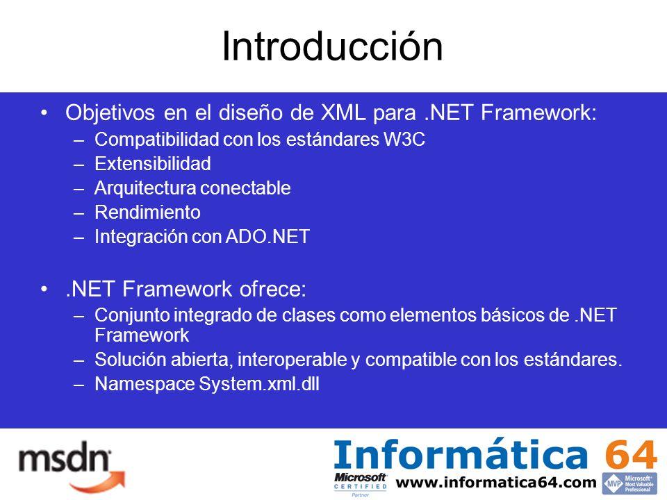 Introducción Objetivos en el diseño de XML para.NET Framework: –Compatibilidad con los estándares W3C –Extensibilidad –Arquitectura conectable –Rendimiento –Integración con ADO.NET.NET Framework ofrece: –Conjunto integrado de clases como elementos básicos de.NET Framework –Solución abierta, interoperable y compatible con los estándares.