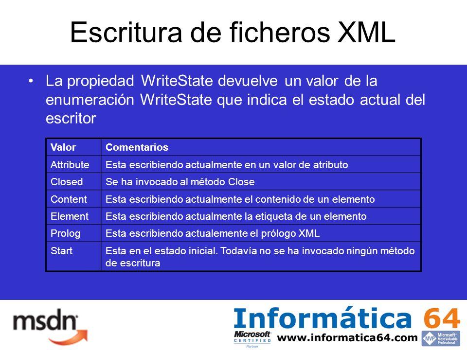 Escritura de ficheros XML La propiedad WriteState devuelve un valor de la enumeración WriteState que indica el estado actual del escritor ValorComentarios AttributeEsta escribiendo actualmente en un valor de atributo ClosedSe ha invocado al método Close ContentEsta escribiendo actualmente el contenido de un elemento ElementEsta escribiendo actualmente la etiqueta de un elemento PrologEsta escribiendo actualemente el prólogo XML StartEsta en el estado inicial.