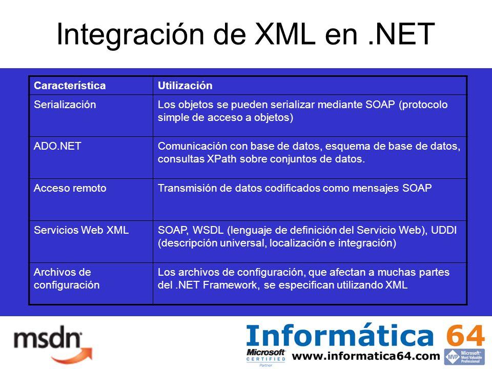 Integración de XML en.NET CaracterísticaUtilización SerializaciónLos objetos se pueden serializar mediante SOAP (protocolo simple de acceso a objetos) ADO.NETComunicación con base de datos, esquema de base de datos, consultas XPath sobre conjuntos de datos.