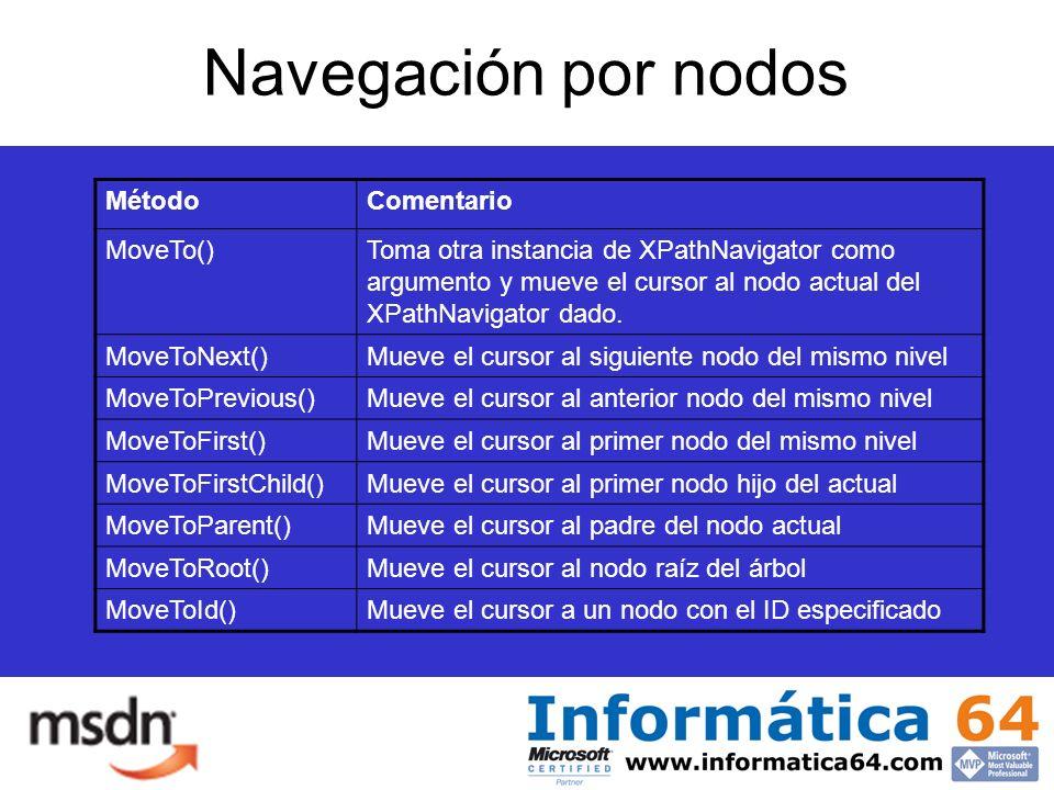 Navegación por nodos MétodoComentario MoveTo()Toma otra instancia de XPathNavigator como argumento y mueve el cursor al nodo actual del XPathNavigator dado.