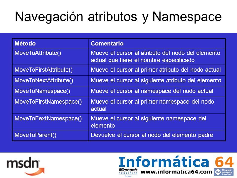 Navegación atributos y Namespace MétodoComentario MoveToAttribute()Mueve el cursor al atributo del nodo del elemento actual que tiene el nombre especificado MoveToFirstAttribute()Mueve el cursor al primer atributo del nodo actual MoveToNextAttribute()Mueve el cursor al siguiente atributo del elemento MoveToNamespace()Mueve el cursor al namespace del nodo actual MoveToFirstNamespace()Mueve el cursor al primer namespace del nodo actual MoveToFextNamespace()Mueve el cursor al siguiente namespace del elemento MoveToParent()Devuelve el cursor al nodo del elemento padre