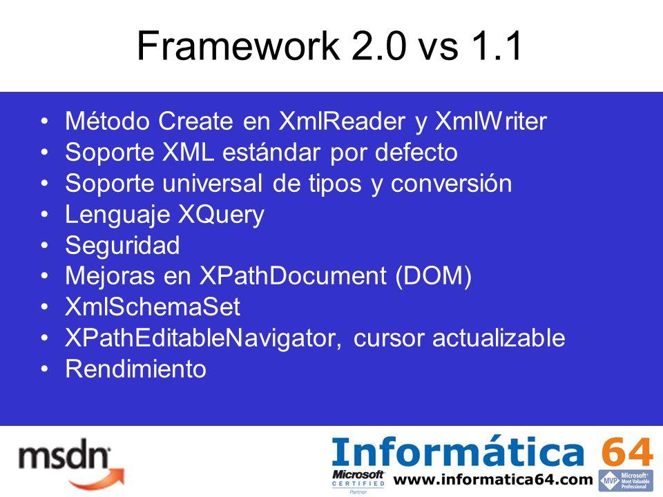Método Create en XmlReader y XmlWriter Soporte XML estándar por defecto Soporte universal de tipos y conversión Lenguaje XQuery Seguridad Mejoras en XPathDocument (DOM) XmlSchemaSet XPathEditableNavigator, cursor actualizable Rendimiento