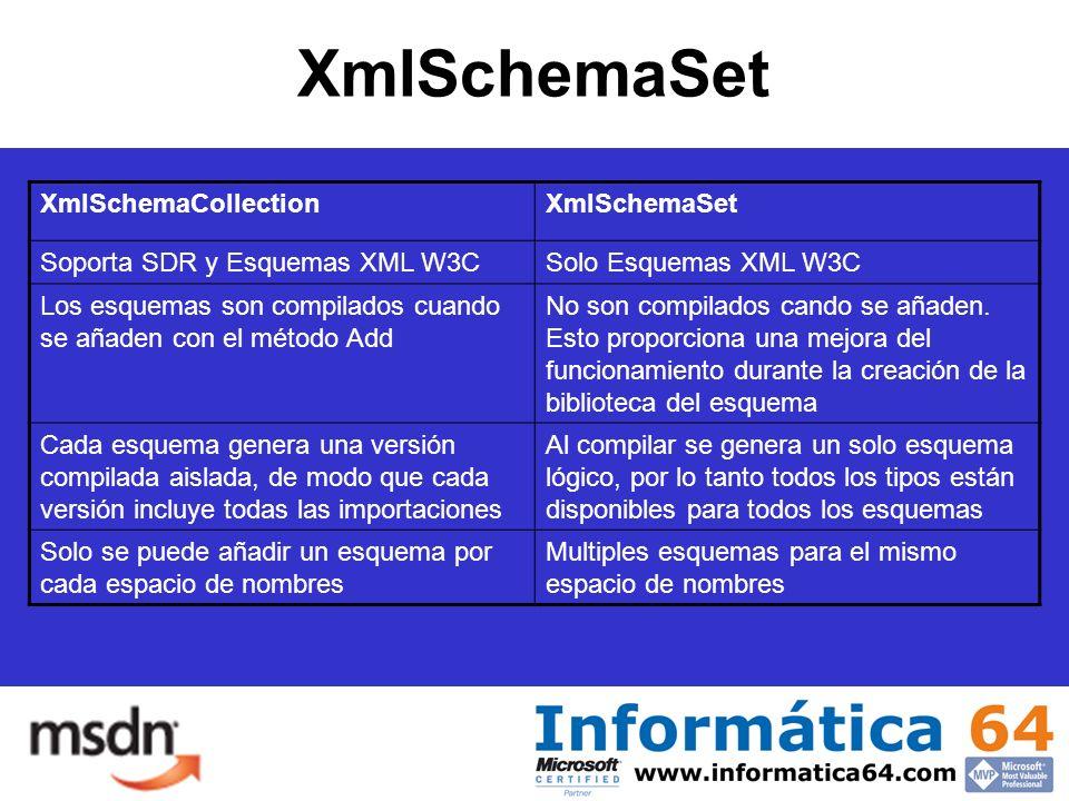 XmlSchemaSet XmlSchemaCollectionXmlSchemaSet Soporta SDR y Esquemas XML W3CSolo Esquemas XML W3C Los esquemas son compilados cuando se añaden con el método Add No son compilados cando se añaden.