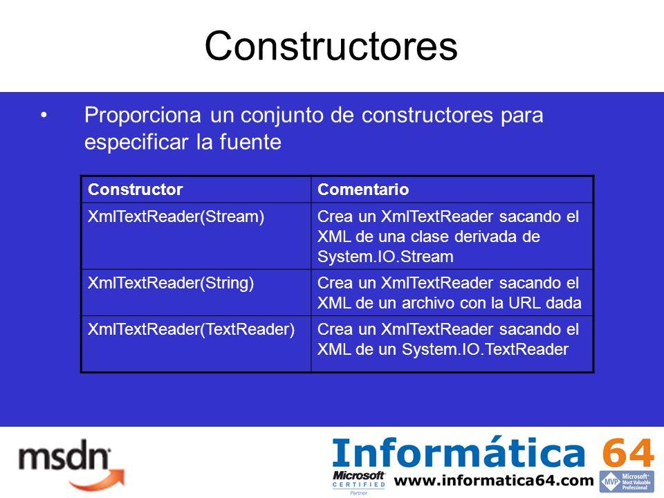 Constructores Proporciona un conjunto de constructores para especificar la fuente ConstructorComentario XmlTextReader(Stream)Crea un XmlTextReader sacando el XML de una clase derivada de System.IO.Stream XmlTextReader(String)Crea un XmlTextReader sacando el XML de un archivo con la URL dada XmlTextReader(TextReader)Crea un XmlTextReader sacando el XML de un System.IO.TextReader