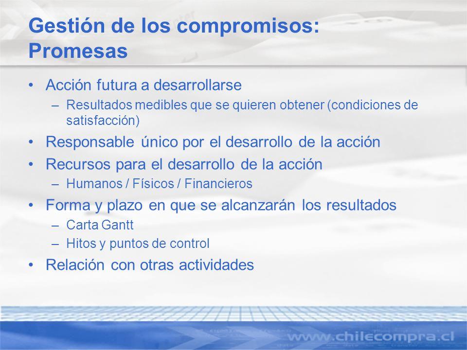 Gestión de los compromisos: Promesas Acción futura a desarrollarse –Resultados medibles que se quieren obtener (condiciones de satisfacción) Responsab