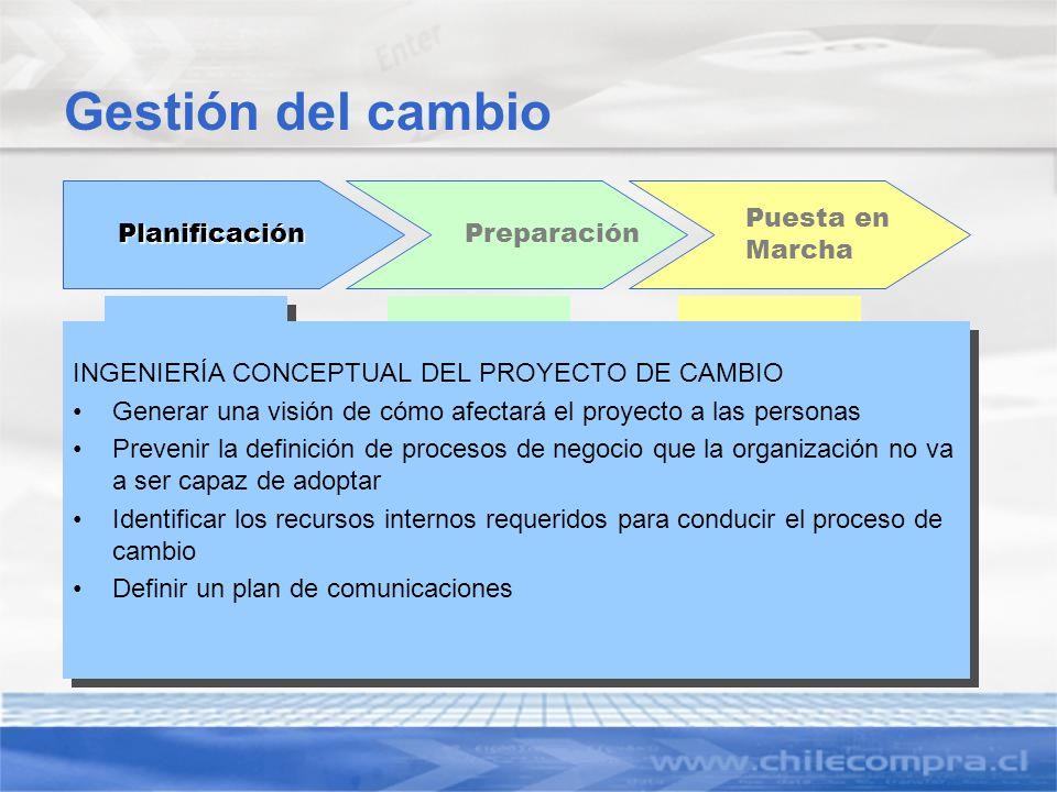 Gestión del cambio INGENIERÍA CONCEPTUAL DEL PROYECTO DE CAMBIO Generar una visión de cómo afectará el proyecto a las personas Prevenir la definición