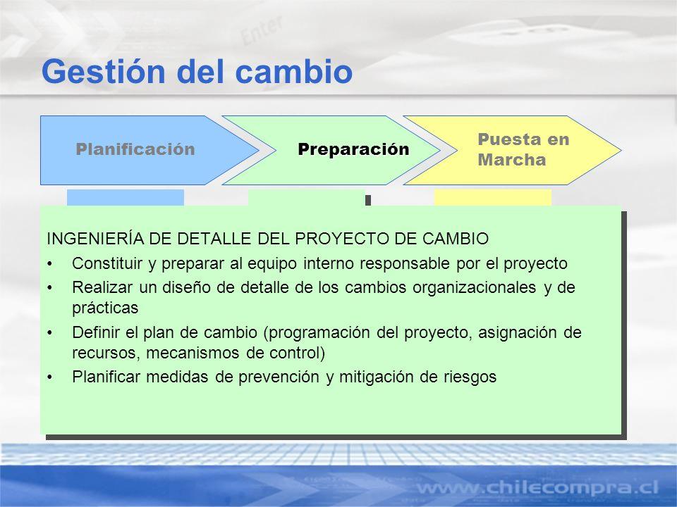 Gestión del cambio INGENIERÍA DE DETALLE DEL PROYECTO DE CAMBIO Constituir y preparar al equipo interno responsable por el proyecto Realizar un diseño