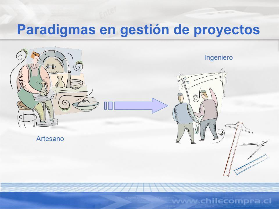 Paradigmas en gestión de proyectos Artesano Ingeniero