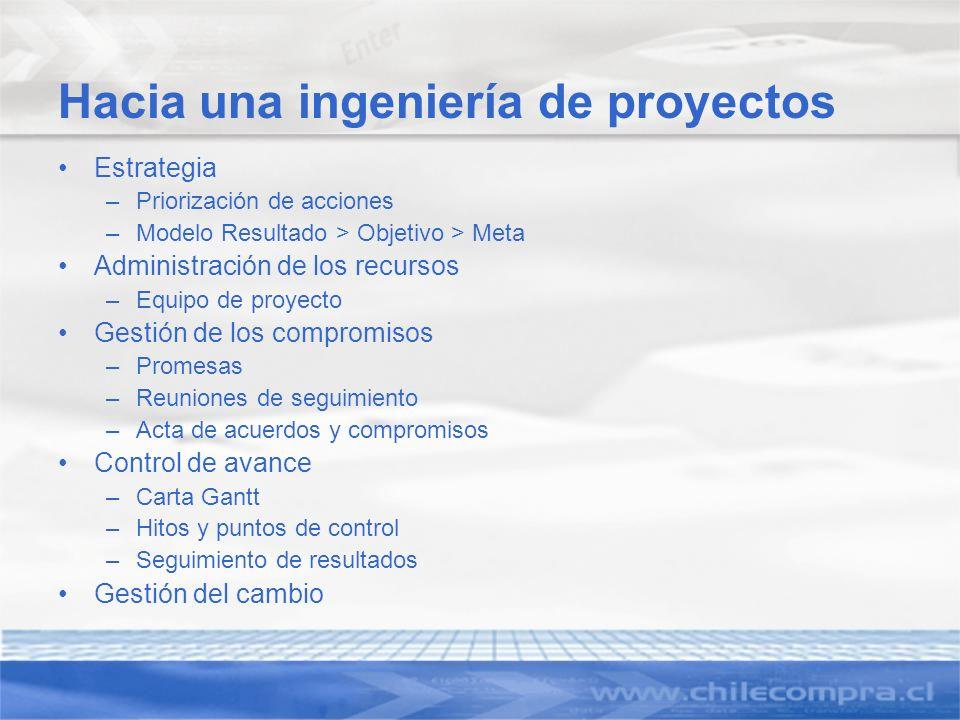 Hacia una ingeniería de proyectos Estrategia –Priorización de acciones –Modelo Resultado > Objetivo > Meta Administración de los recursos –Equipo de p