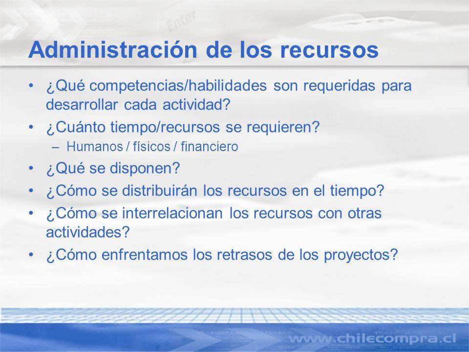Administración de los recursos ¿Qué competencias/habilidades son requeridas para desarrollar cada actividad? ¿Cuánto tiempo/recursos se requieren? –Hu
