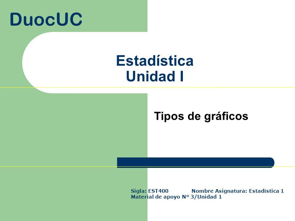 Estadística Unidad I DuocUC Tipos de gráficos Sigla: EST400 Nombre Asignatura: Estadística 1 Material de apoyo Nº 3/Unidad 1