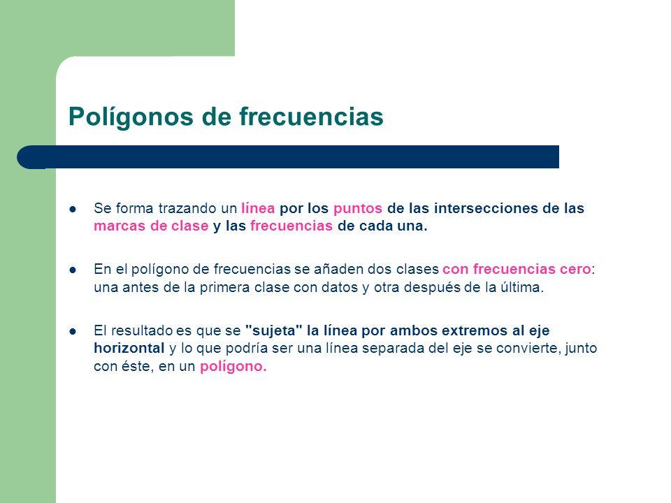 Polígonos de frecuencias Se forma trazando un línea por los puntos de las intersecciones de las marcas de clase y las frecuencias de cada una.