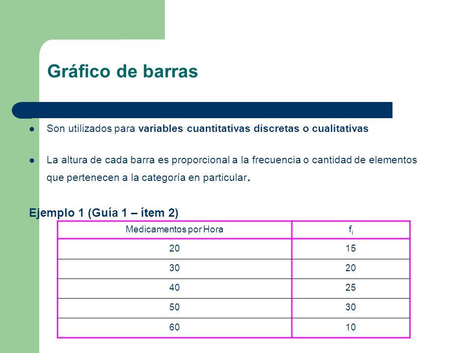 Gráfico de barras Son utilizados para variables cuantitativas discretas o cualitativas La altura de cada barra es proporcional a la frecuencia o cantidad de elementos que pertenecen a la categoría en particular.