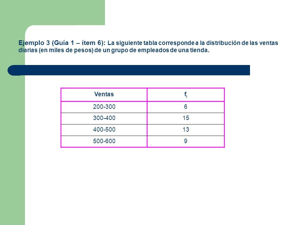 Ejemplo 3 (Guía 1 – ítem 6): La siguiente tabla corresponde a la distribución de las ventas diarias (en miles de pesos) de un grupo de empleados de una tienda.