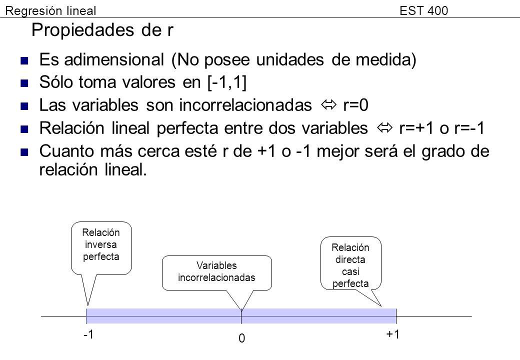 Es adimensional (No posee unidades de medida) Sólo toma valores en [-1,1] Las variables son incorrelacionadas r=0 Relación lineal perfecta entre dos v