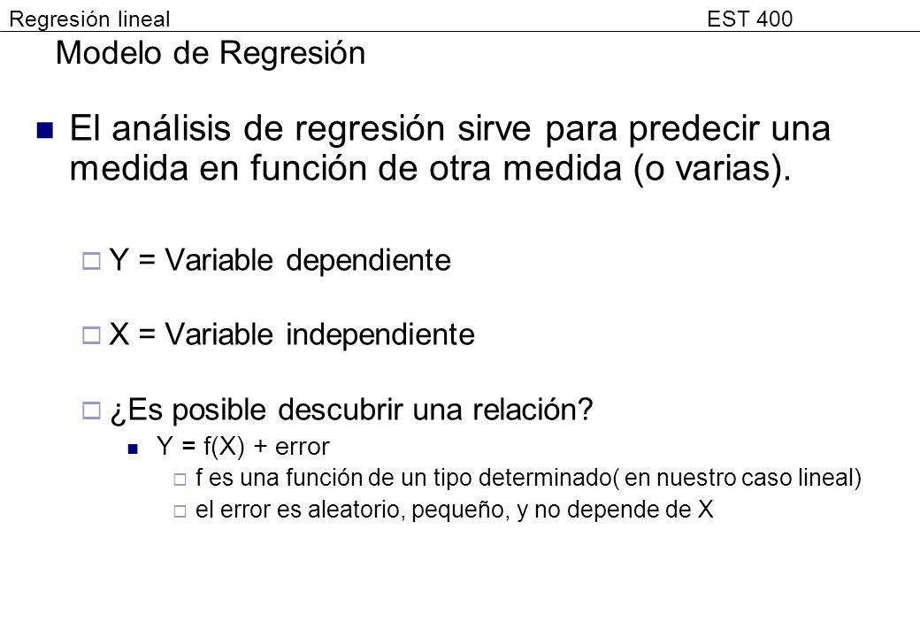 Modelo de Regresión El análisis de regresión sirve para predecir una medida en función de otra medida (o varias). Y = Variable dependiente X = Variabl