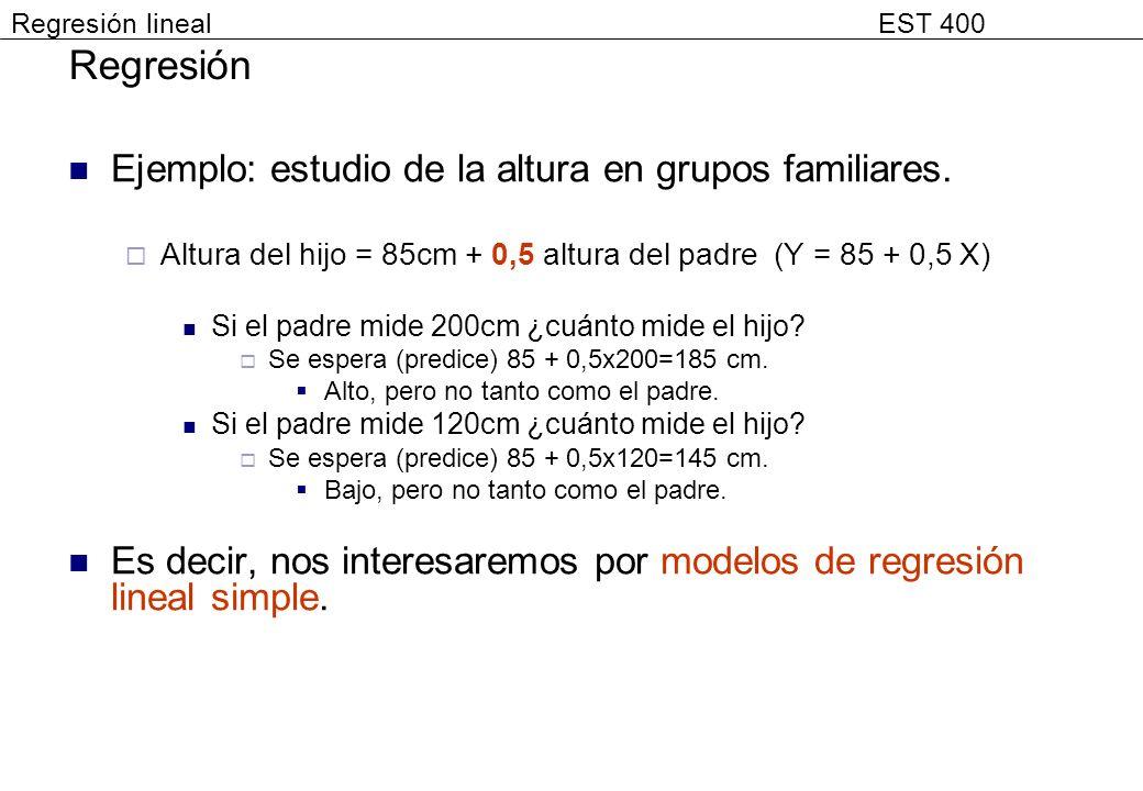 Regresión Ejemplo: estudio de la altura en grupos familiares. Altura del hijo = 85cm + 0,5 altura del padre (Y = 85 + 0,5 X) Si el padre mide 200cm ¿c