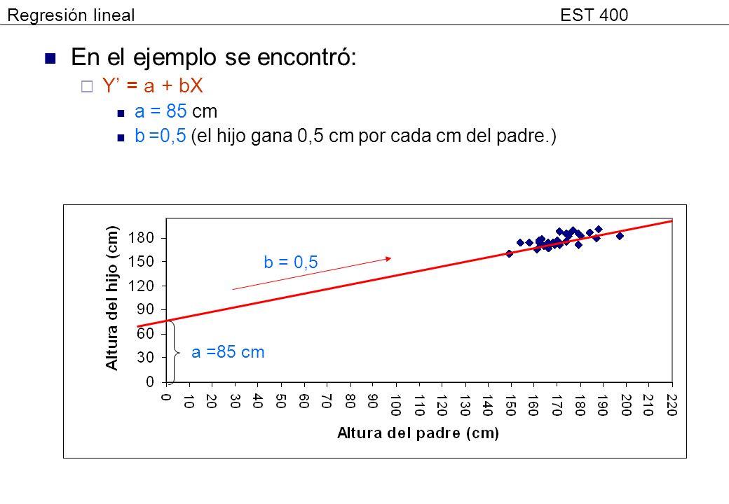 En el ejemplo se encontró: Y = a + bX a = 85 cm b =0,5 (el hijo gana 0,5 cm por cada cm del padre.) a =85 cm b = 0,5 Regresión lineal EST 400