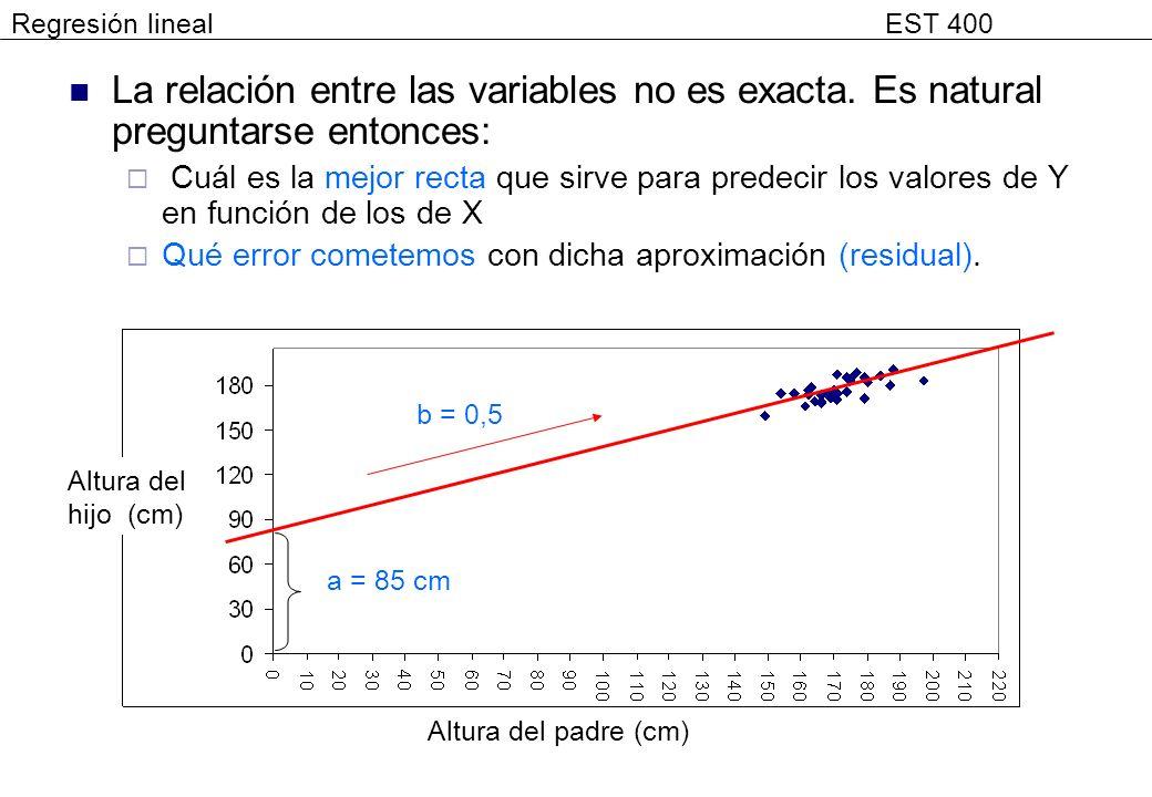 La relación entre las variables no es exacta. Es natural preguntarse entonces: Cuál es la mejor recta que sirve para predecir los valores de Y en func