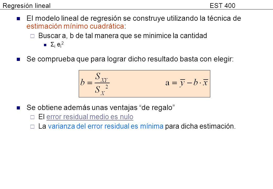 El modelo lineal de regresión se construye utilizando la técnica de estimación mínimo cuadrática: Buscar a, b de tal manera que se minimice la cantida