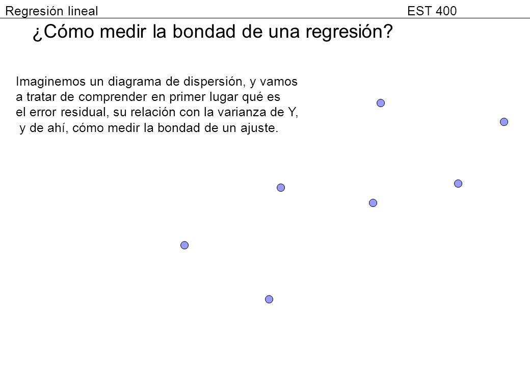 ¿Cómo medir la bondad de una regresión? Imaginemos un diagrama de dispersión, y vamos a tratar de comprender en primer lugar qué es el error residual,