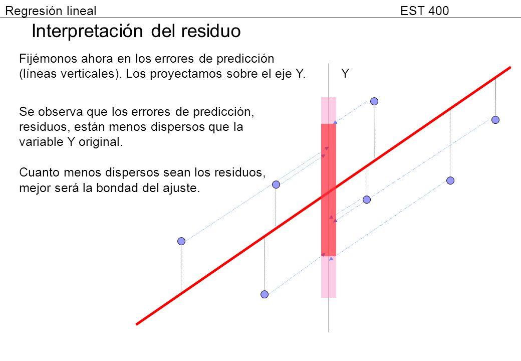 Interpretación del residuo Y Fijémonos ahora en los errores de predicción (líneas verticales). Los proyectamos sobre el eje Y. Se observa que los erro